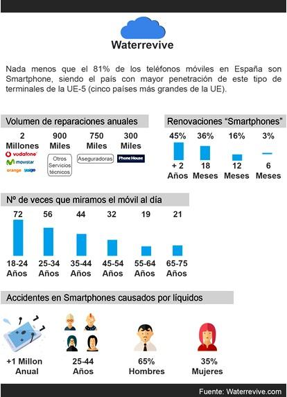 La gran lucha por la super-resistencia en los Smartphone