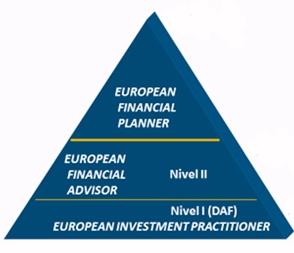 Asesores financieros se examinan para obtener las certificaciones de EFPA