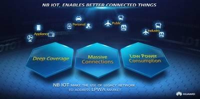 Telefónica, Huawei y Kamstrup lanzan en Chile el primer proyecto con tecnología NarrowBand IoT en Latinoamérica