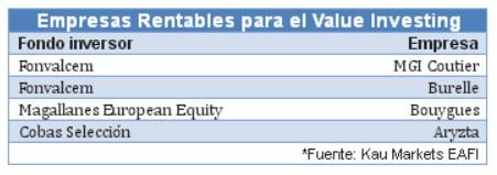 Cuatro joyas empresariales en las que invierten los grandes gestores value en la bolsa europea