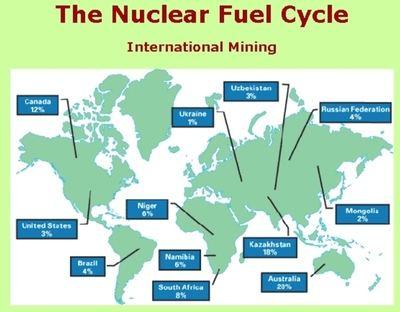 World Wide Minerals y la explotación de uranio en Kazajstán
