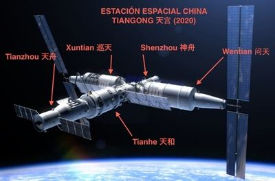 China ensaya con éxito el sistema de propulsión de módulos para el laboratorio de su futura estación espacial