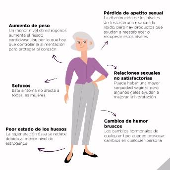 Claves para entender la menopausia