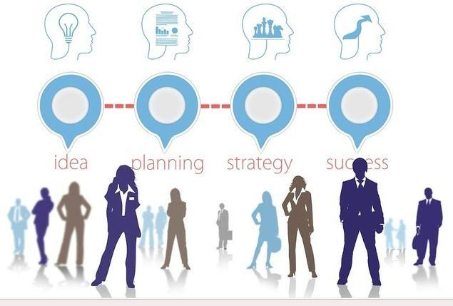 Checklist básico para crear una nueva empresa
