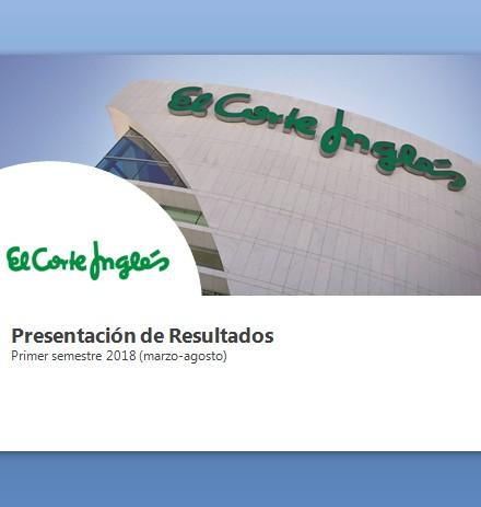 El Grupo El Corte Inglés aumenta el Ebitda un 4,4%
