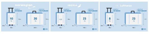 ¿Vacaciones saludables? El 20% de los viajeros reconoce que hacer la maleta les provoca estrés
