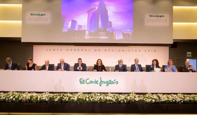Consejo de Administración de El Corte Inglés.
