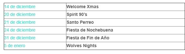 Los españoles gastarán una media de 600 euros en navidades