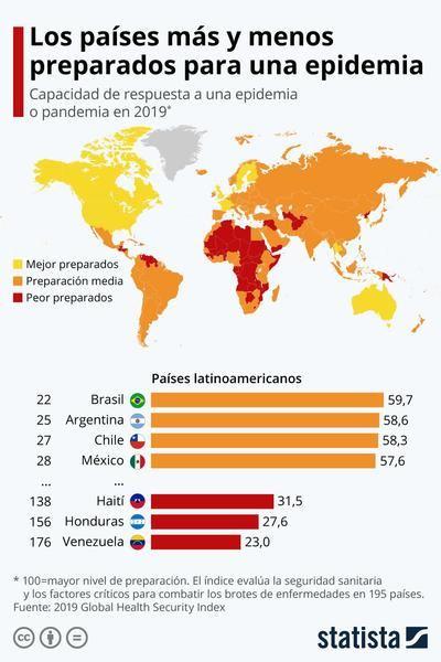 Resultado de imagen para paises latinos con coronavirus