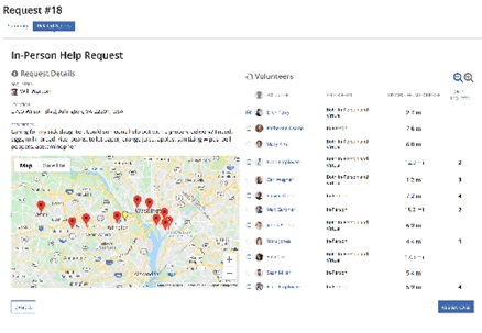 Appian ofrece una aplicación gratuita para gestionar la respuesta al COVID-19