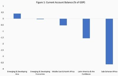 El riesgo del coronavirus en los mercados emergentes