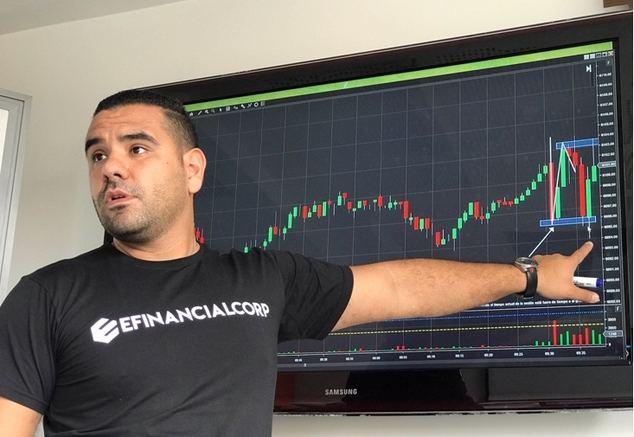El Trading como fuente de diversificación de ingresos