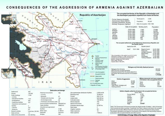Preocupación por inestabilidad en el Cáucaso sur provocada por Armenia en la frontera con Azerbaiyán: el diálogo hoy es más urgente que nunca