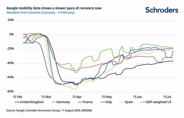 Mejorando las previsiones de crecimiento del PIB mundial