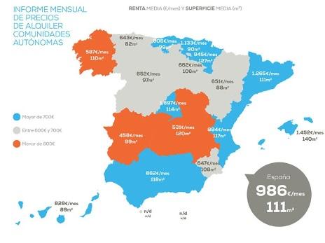 El precio medio del alquiler en España sube un 0,91% frente al año pasado