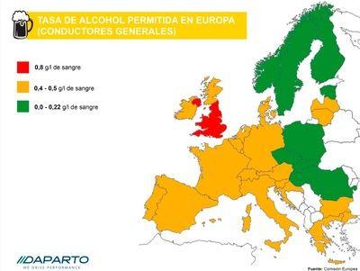 Estas son las tasas de alcohol al volante en Europa