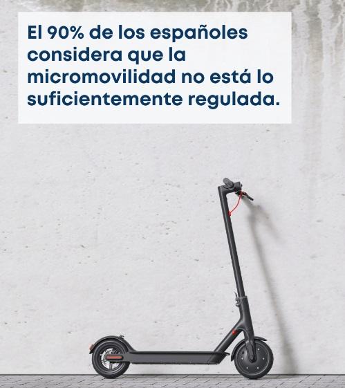 El 90% de los españoles considera que la micromovilidad no está lo suficientemente regulada