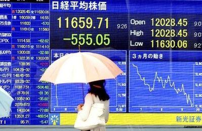 China pesa hoy en Asia
